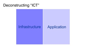Deconstruction ICT (1)