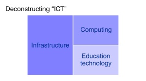 Deconstruction ICT (2)