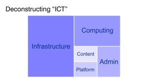 Deconstructing ICT (4)