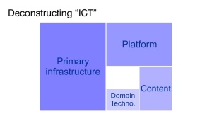 Deconstructing ICT (6)