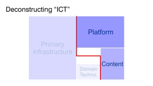 Deconstructing ICT (7)